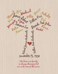 Custom Family Tree, Typography 11x14, Digital Print on Etsy, $40.00