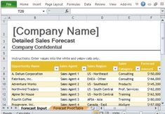 sales forecast chart template
