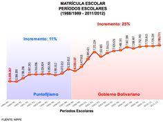 Matrícula-escolar-año-1988-2012