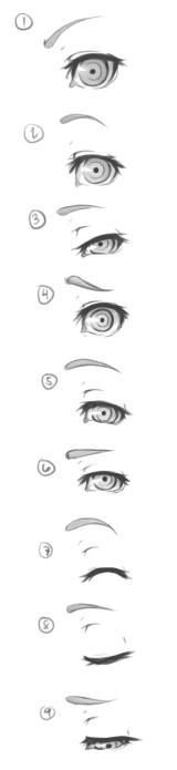 Drawing eyes expressions
