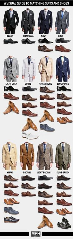 Shoe Charts Every Guy Needs In Their Life