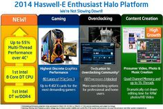 [EXCLUSIVE] Intel Core i7 Haswell-E to pack 8 cores, DDR4, Wellsburg and more - http://vr-zone.com/?p=37832