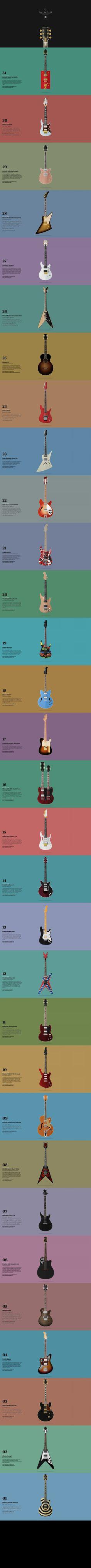FlatGuitars #infographic #infografia #music