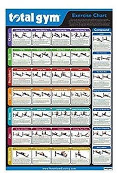 Clean image within printable total gym exercise chart