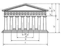 pediment parthenon proportions - Google Search Golden Ratio, Parthenon, Landscape Pictures, Interior Architecture, Floor Plans, Outdoor Structures, Geometry, Layouts, Composition