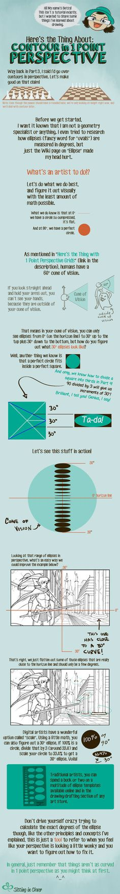 Here's the thing About 1 Pt Ellipses by betsyillustration.deviantart.com on @DeviantArt