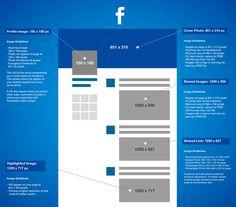 Taille et dimension images de Facebook