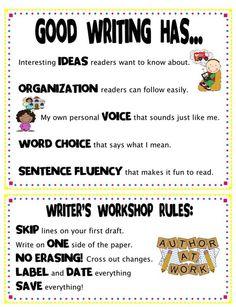 Teach-A-Roo: Writer's Workshop Folders Free printable: Good writing has. and writer's workshop rules Writing Traits, Writing Lessons, Writing Resources, Teaching Writing, Writing Activities, Writing Skills, Writing Ideas, 6 Traits, Creative Writing