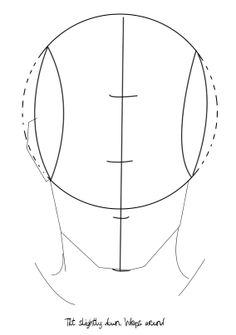 Stan Prokopenko | How to Draw the Head from the front
