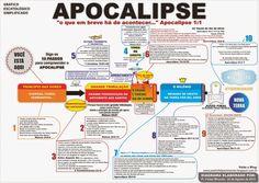 Bible Study Notebook, Bible Study Journal, Scripture Study, Bible Verses, Bible College, God Jesus, Jesus Christ, Bibel Journal, Jesus Is Coming