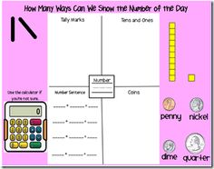 Great post about morning math meeting on a smartboard!