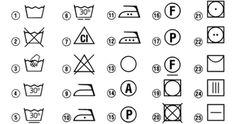 Itt a mosási kisokos! Te is mersz minden szimbólumot a ruhák címkéin? - Blikk Rúzs Cleaning, Creative, Ideas, Home Cleaning