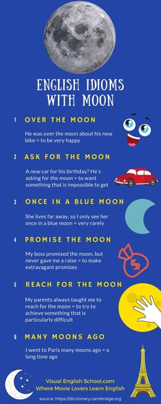 English Movie Lesson with A New View of the Moon - Visual English School - Learn English with Short Films Learn English with the poetic short film A New View of the Moon, Click through to see your English movie lesson, English idioms with moon, English Vinglish, English Movies, English Idioms, English Phrases, English Study, English Lessons, English Grammar, English Tips, French Lessons