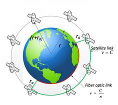 Samsung Wants To Blanket The Earth In Satellite Internet | Popular Science