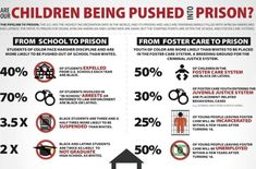 Dismantling the School-to-Prison Pipeline