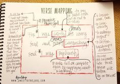 Verse Mapping in Your #souldeep Scripture Journal