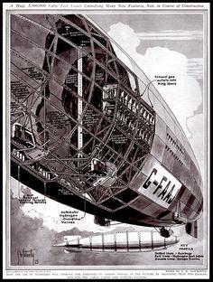 Phil Beard: Zeppelins