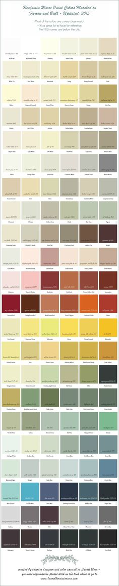 Benjamin Moore Paint Colors Matched To Farrow & Ball | updated to include all of the new colors | all colors except for a few are excellent matches! (note: stone blue and drawing room blue are off color. I could not find a reasonable match for Drawing Roo