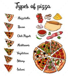 Buy Types of Pizza and Basic Ingredients by Sabelskaya on GraphicRiver. Set of various types of pizza and pizza ingredients, sketch style vector illustration isolated on white background. Pizza Menu Design, Food Design, Pizza Kunst, Pizza Icon, Comida Pizza, Recipe Drawing, Types Of Pizza, Pizza Art, Food Doodles