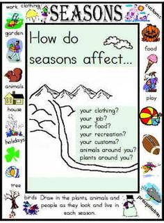 Seasons for Social Studies! {{Freebie}} Grade Level(s): First, Second, Third, Fourth  Seasons affect many parts of daily life. Climate, weather and the change of the seasons affect much of what we do each day. Many people choose where to live based on the climate. Weather can be both a helpful and destructive force for people and their property.