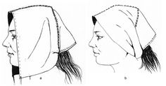 interesting article on head coverings