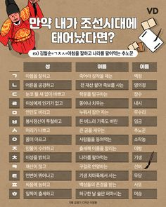 Writing Tips, Writing Prompts, Korean Quotes, Funny Memes, Hilarious, Good Sentences, Mbti, Holiday Parties, Infographic