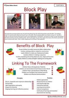 This template can be used to show how a child benefits from playing with blocks. Blocks are open-ended play materials; Childcare Activities, Preschool Learning Activities, Play Based Learning, Learning Through Play, Early Learning, Toddler Learning, Preschool Crafts, Eylf Learning Outcomes, Learning Stories Examples