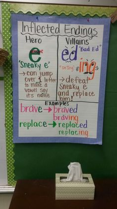 """This is how I taught the silent """"e""""... my kids were obsessed with making him a hero and making the inflected endings the bad guys, so this is what we came up with. :)"""