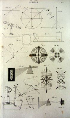 1852 Antique Optical phenomena print vintage by LyraNebulaPrints, $24.95