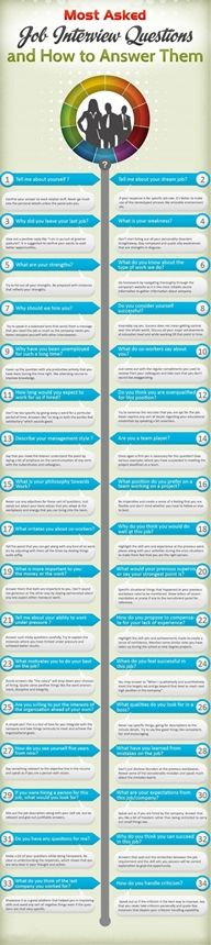 Customer Service Interview Questions and Answers Ploymint Work - customer service interview questions