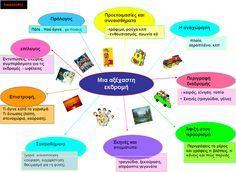 ΓΛΩΣΣΑ ΔΗΜΟΤΙΚΟΥ Blog Page, Teaching Writing, Dyslexia, Education, Learning, Babies, Book, Places, School