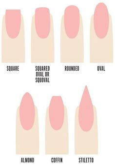 From squoval to coffin designs, choosing a nail shape can be difficult. Here's everything you need to know about nail shapes. From squoval to coffin designs, choosing a nail shape can be difficult. Here's everything you need to know about nail shapes. Types Of Nails Shapes, Different Types Of Nails, Types Of Fake Nails, Fake Nails Shape, Nail Tip Shapes, Nail Shapes Square, Coffin Shape Nails, Cute Acrylic Nails, Cute Nails