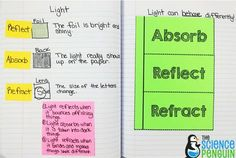 Light vocabulary in science notebook- absorb, reflect, and refract