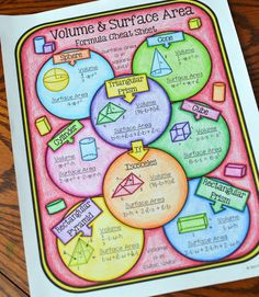 Math in Demand: Volume and Surface Area Cheat Sheet FREEBIE!!!