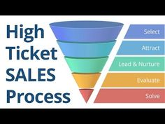 SALES Process for High Ticket Sales http://digitalinfluence.com.au/high-ticket-sales-process/ The High Value SALES Process is a 5 step framework for Selecting, Attracting, Leading, Evaluating and Selling to more high value clients in your business.