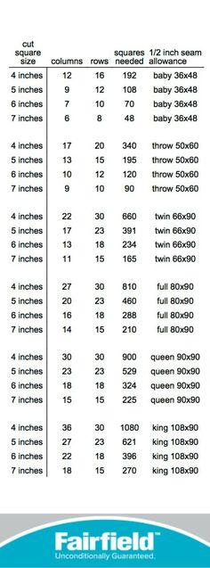 Image result for rag quilt square sizes