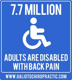 Did you know that million adults are disabled with back pain? Chiropractic Quotes, Chiropractic Clinic, Disability, Back Pain, Pain Relief, Did You Know, Pittsburgh, Knowing You, Marketing