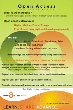 Open Access Poster - what is it? How is it relevant to you? Great graphic from the University of Waterloo Library. Open Access Journals, Open Data, Thesis, Libraries, Research, Liberty, Communication, It Works, University