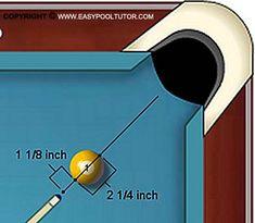 Figure 5: Cue Stick Aiming Technique