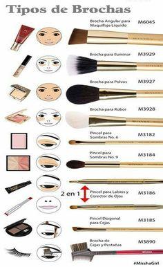 Maquilajje Techniken - Make-up Pinsel - - Hautpflege . - Maquilajje Techniken – Make-up Pinsel – – Hautpflege … – - Makeup Brush Uses, Makeup 101, Makeup Guide, Makeup Tools, Beauty Makeup, Makeup Hacks, Makeup Ideas, Makeup Style, Makeup Products