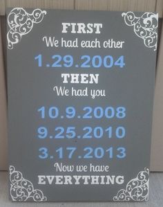 family signs, signs with dates, housewarming gifts, custom birth announcements, hand painted signs, first we had you signs