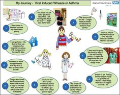 Global Initiative for Asthma Guidelines Gina * You can find out more details at the link of the image.