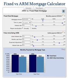 Free Mortgage Calculator Mn  The Ultimate Selection  Calculator