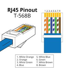93 best fiber optics images bricolage electrical engineering rh pinterest com