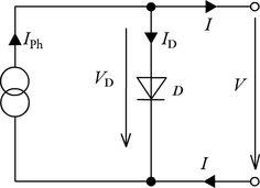 Solar Panel Experiment (Remote Trigger) (Theory) : Modern Physics Virtual Lab : Physical Sciences : Amrita Vishwa Vidyapeetham Virtual Lab