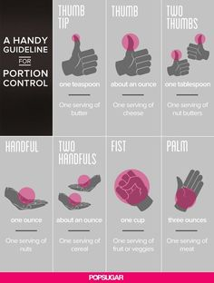 This is an easy way to make sure you're eating the right portion sizes!