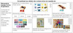 Des brevets pour les ateliers Montessori Fofyalecole