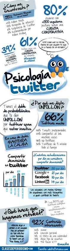 Infografía en español que muestra la psicología de Twitter: Por qué te siguen,  por qué te dejan de seguir, cómo me encontraste, etc.