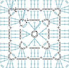 ipad_square_chart