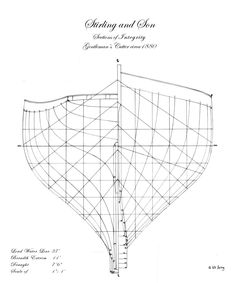 Boat Plans 544231936203083502 - Integrity Sections Source by Dippinglug Wooden Boat Building, Boat Building Plans, Yacht Design, Boat Design, Sailboat Yacht, Sailing Boat, Sailing Ships, Model Sailboats, Wood Boat Plans